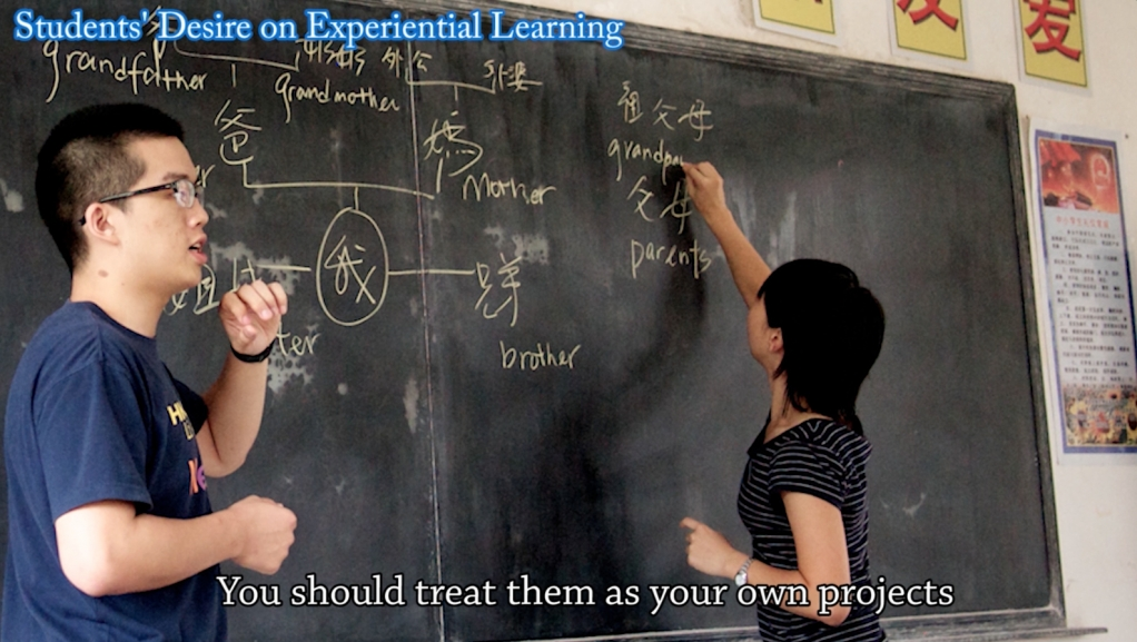 Students' Desire on Experiential Learning - HKU Teachers' and Students' perspectives